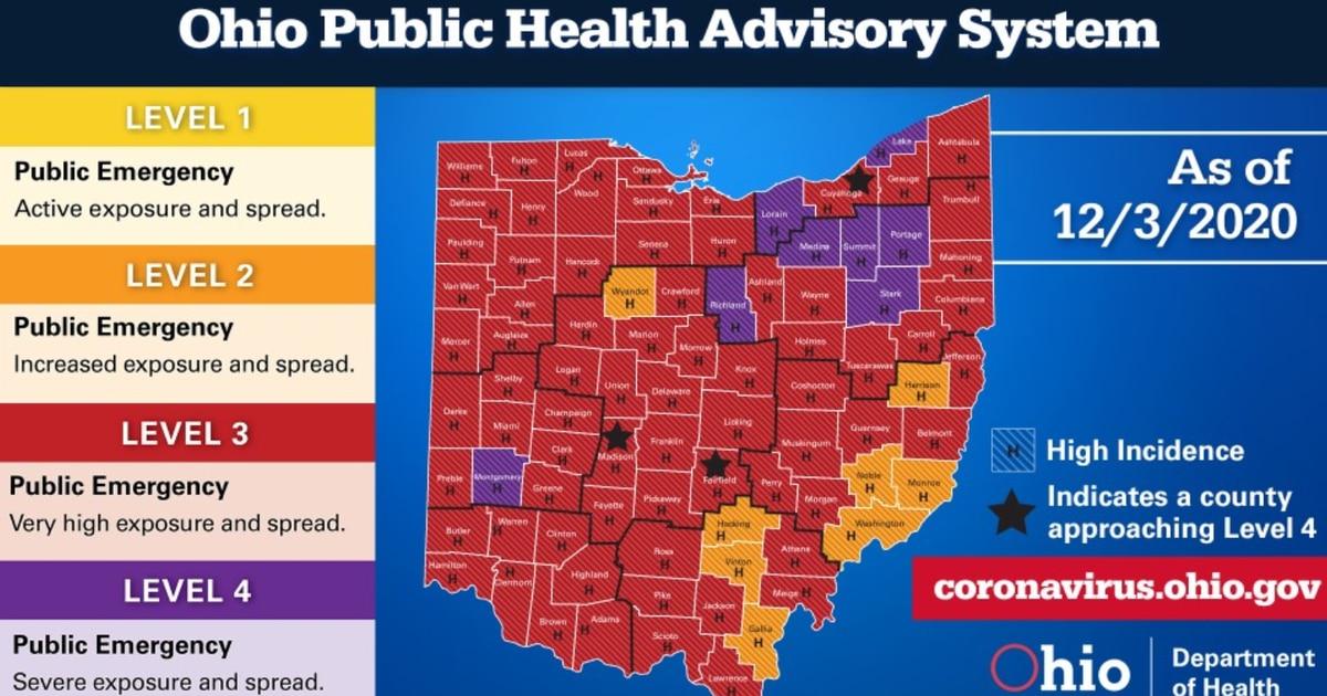 Montgomery County remains purple, state's highest coronavirus alert level -
